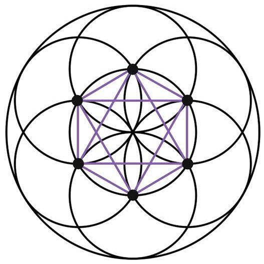 hexagramhexagonseedoflife
