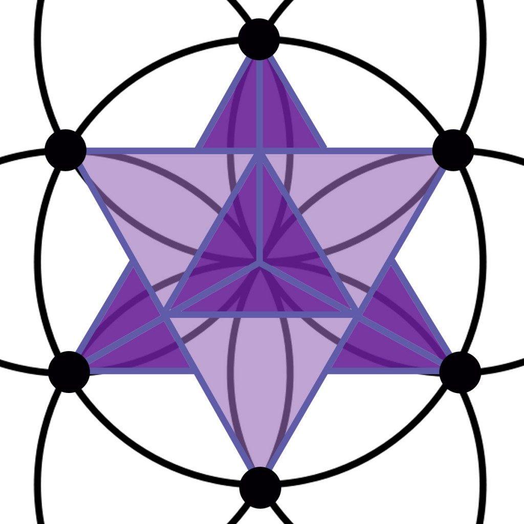 purplemerkaba